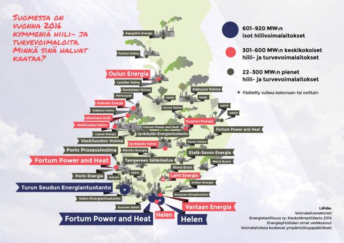 """Suomen hiili- ja turvevoimalat. """"Onko niitä tosiaan noin monta?"""" kysyi moni kävijä Maailma Kylässä -festivaaleilla. Pelkkää lämpöä tuottavat lämpölaitokset on rajattu kartan ulkopuolelle. Niitä on Suomessa yli 1000, mutta suurin osa niistä on näitä voimaloita pienempiä."""